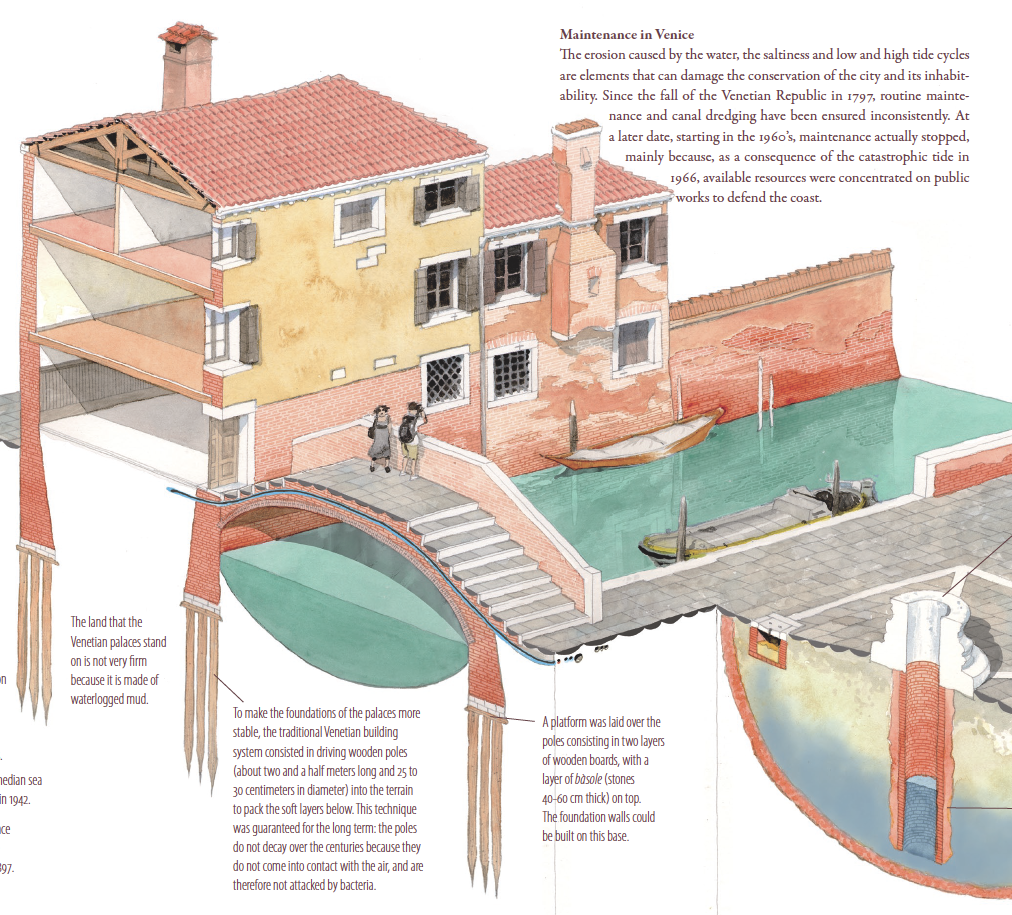 Venezia manutenzione urbana 2
