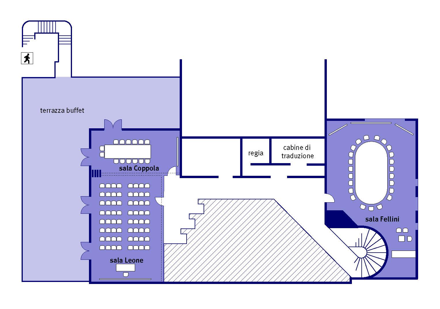 schemi planimetrici 1